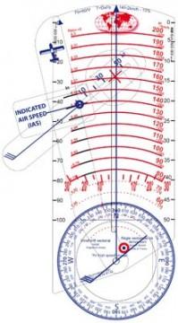 Règle vectorielle de dérive de vent- Low speed